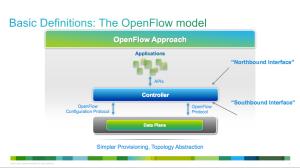 OpenFlow Model