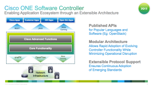 Cisco ONE Controller Model