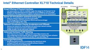 Intel XL710