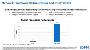 NFV and Intel DPDK